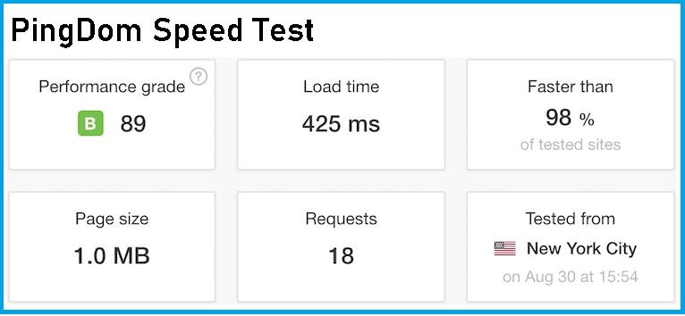 hostpapa speed analysis. complete detailed review of Hostpapa on various parameters