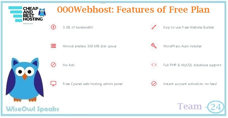 000WebHost Features and Plans