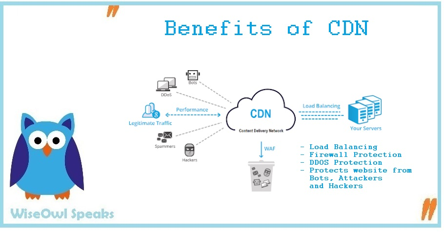 CDN and its Benefits