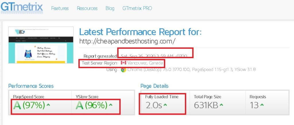 speed test and review- hostinger india from Canada location. GTmetrix speed test report.