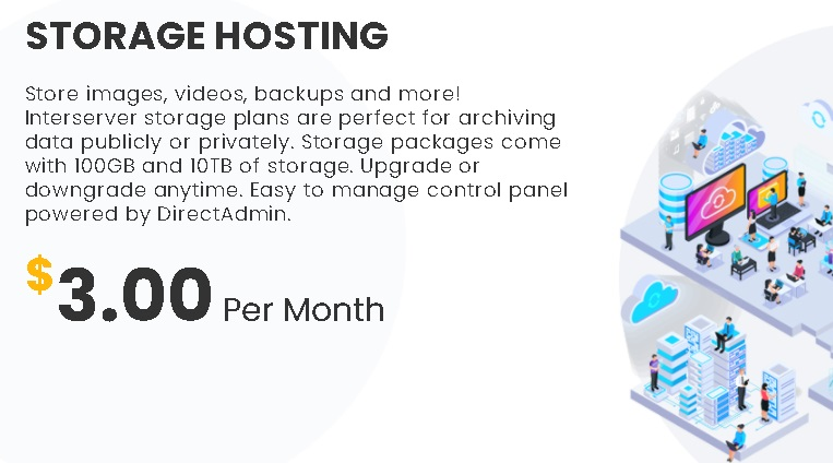 review of interserver storage hosting