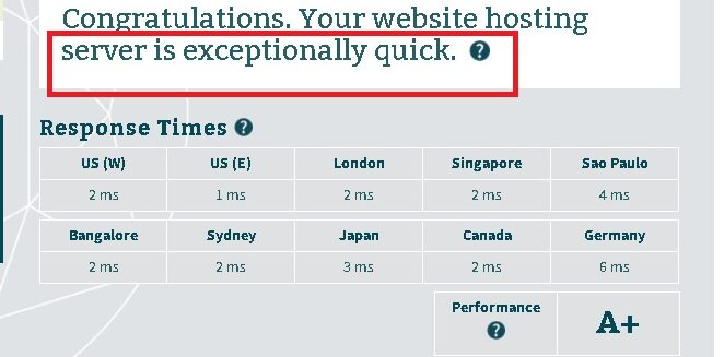test of Rocket Hosting's Response time from 10 countries. We found exceptionally quick server.