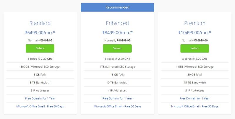 bluehost dedicated hosting plans