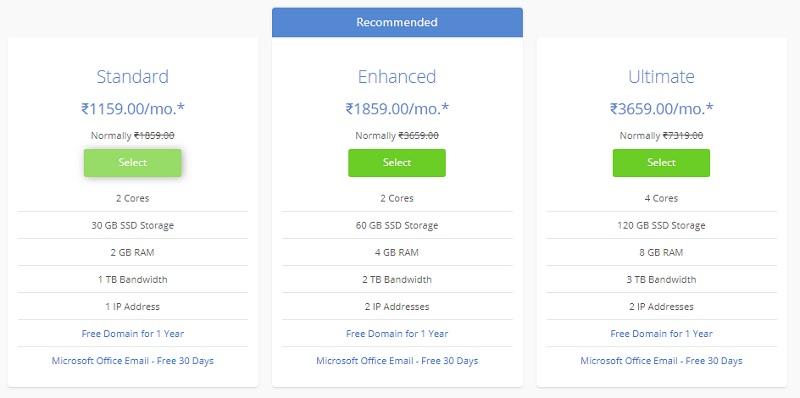 bluehost vps hosting plans