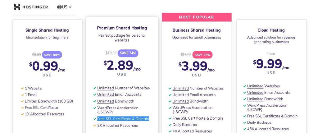 free domain by hostinger hosting