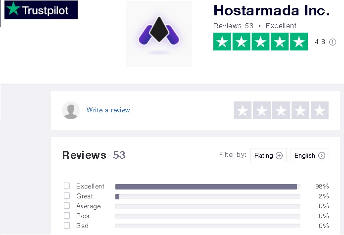 53 Customers Reviewed HostArmada on Trustpilot. 98% as Excellent, 2% Great