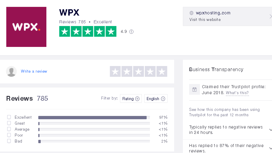 WPX Customer feedback on deals and coupon codes where 97% found success.