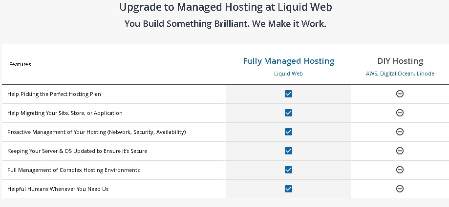 offers and features on liquid web managed hosting