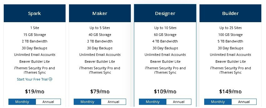 managed wordpress pricing and plans after discount