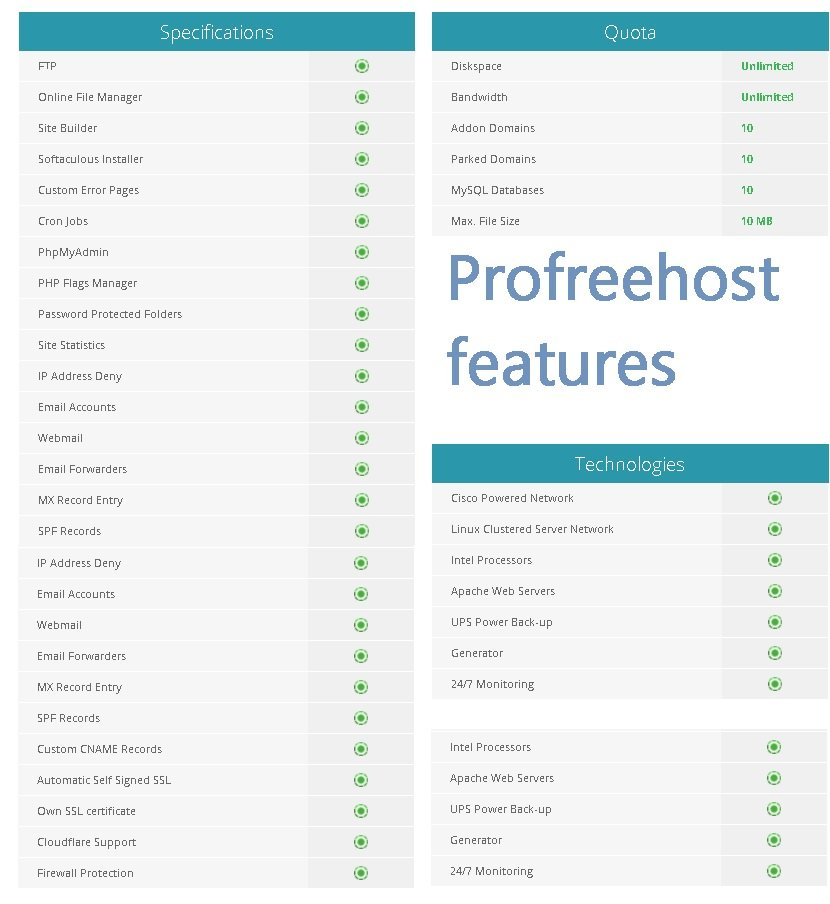profreehost features and services