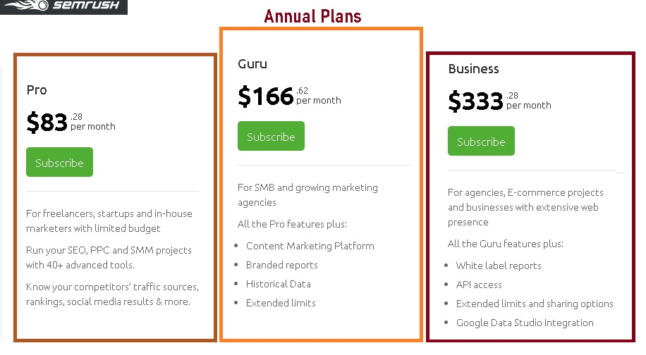 semrush pricing annual plans with savings and features