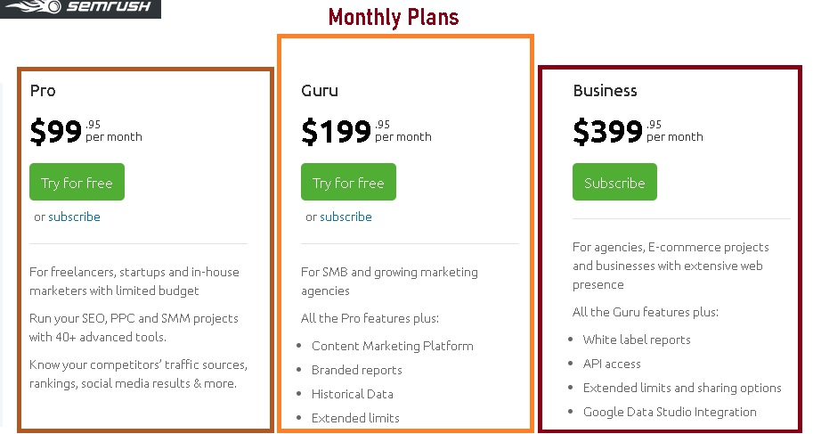 semrush pricing monthly with features