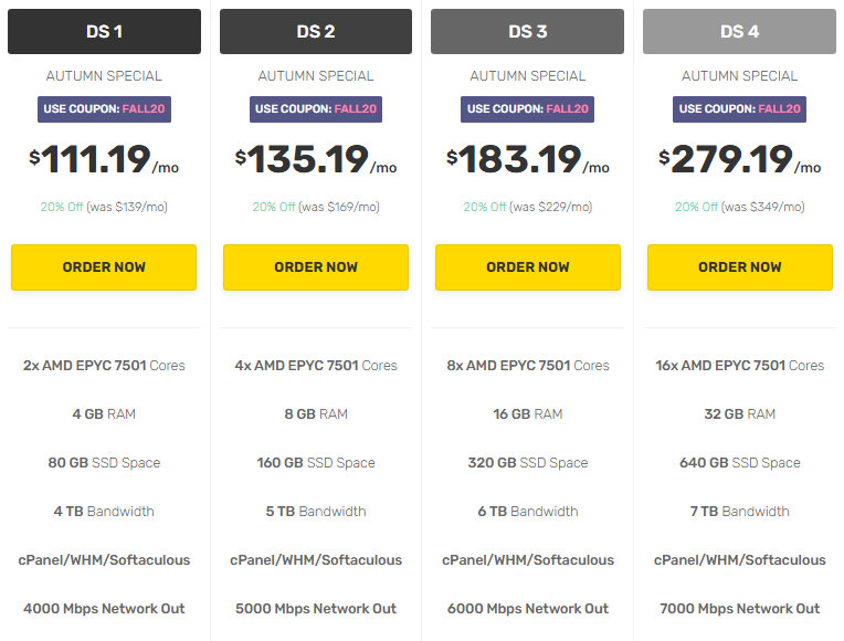fastcomet plans and pricing, Dedicated Server Plans & Pricing