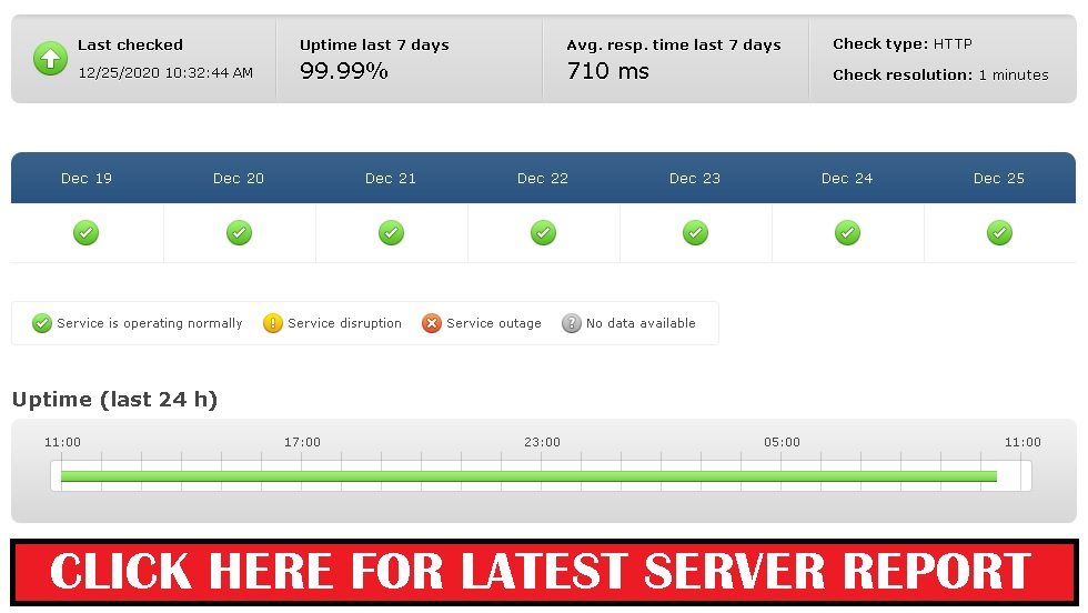 bluehost down and server outage monitoring status- live through Pingdom