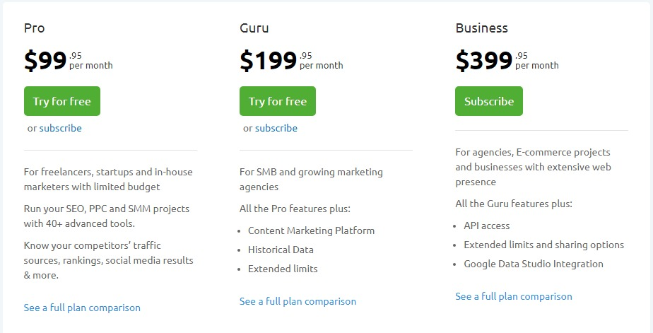 SEMrush plans and pricing, cheap and affordable seo packages and services for small businesses