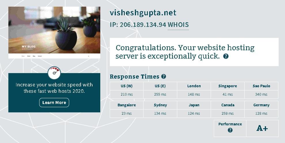 hostarmada website page load speed test