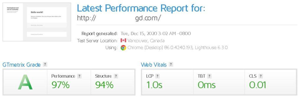 How GoDaddy Hosting performed on GTMetrix page speed test?