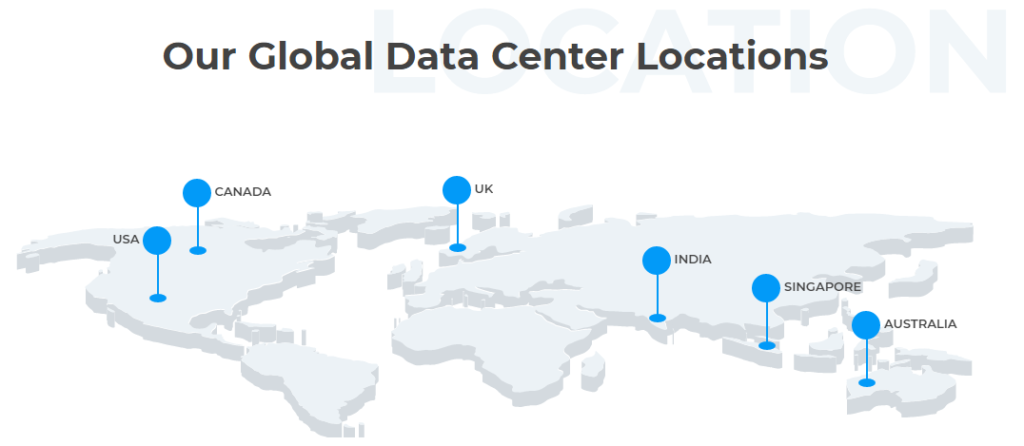 milesweb datac centers