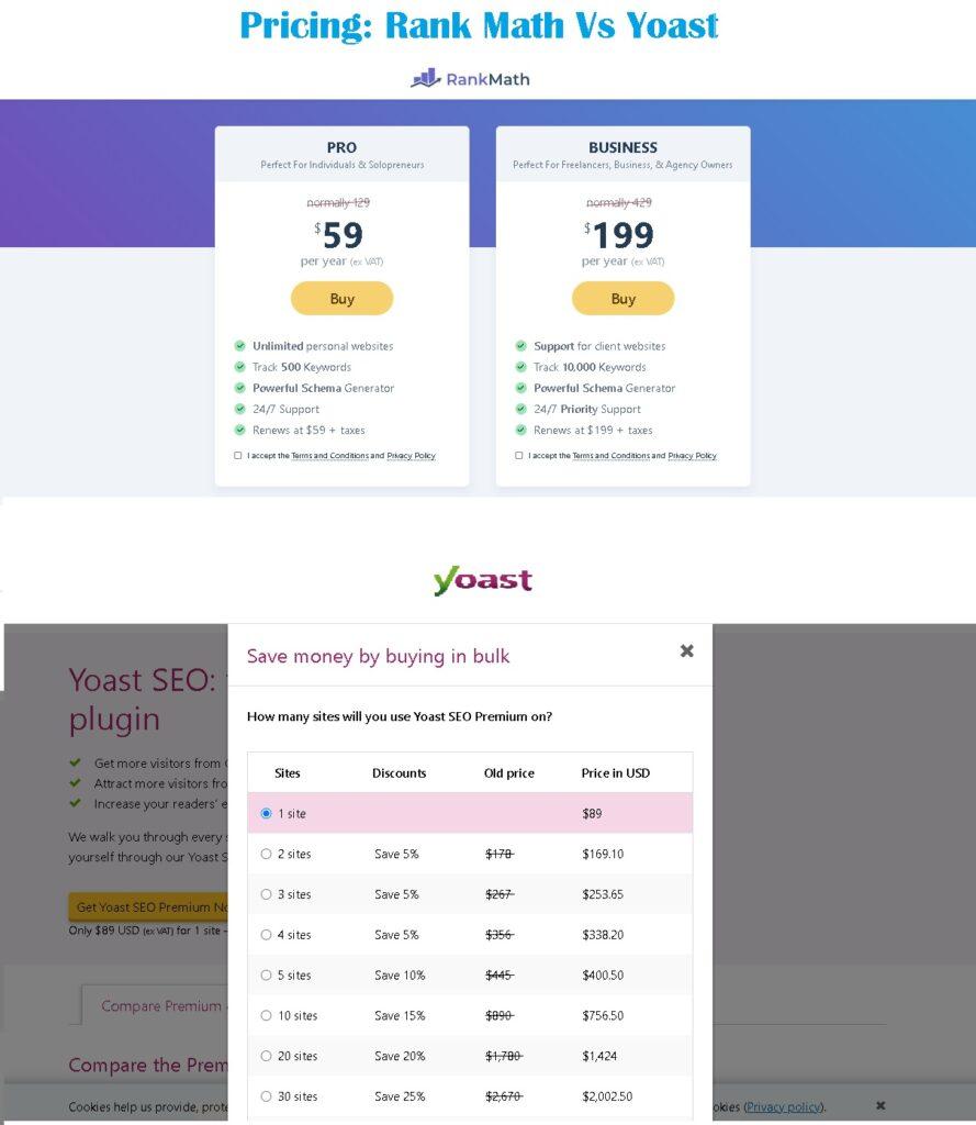 yoast vs rank math pricing comparison