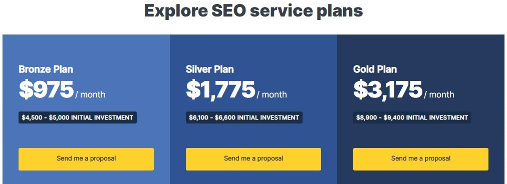 WebFX SEO plans and pricing, cheap and affordable seo packages and services for small businesses