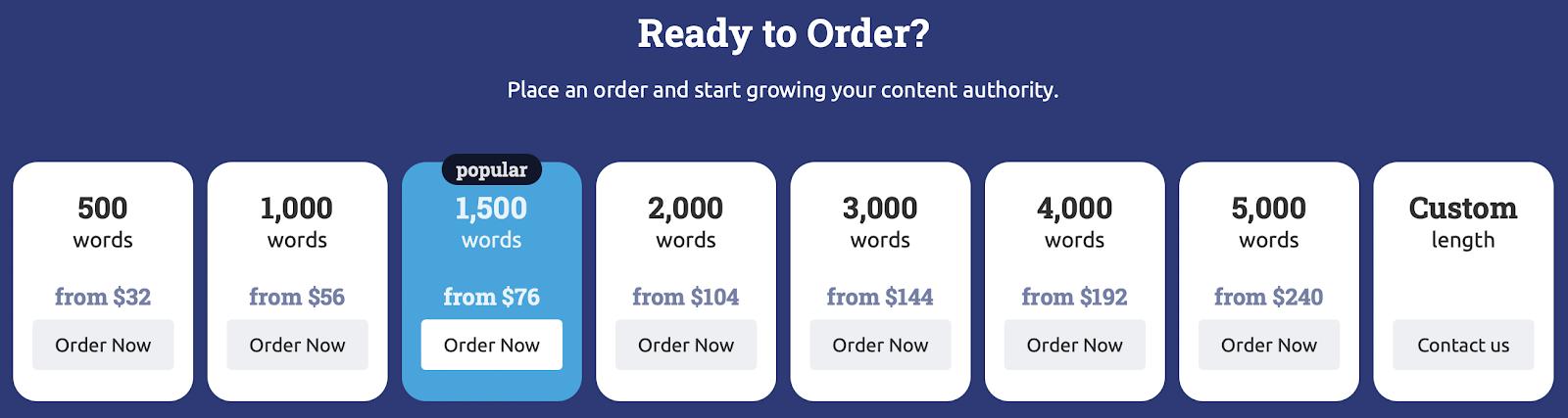 content authority plans