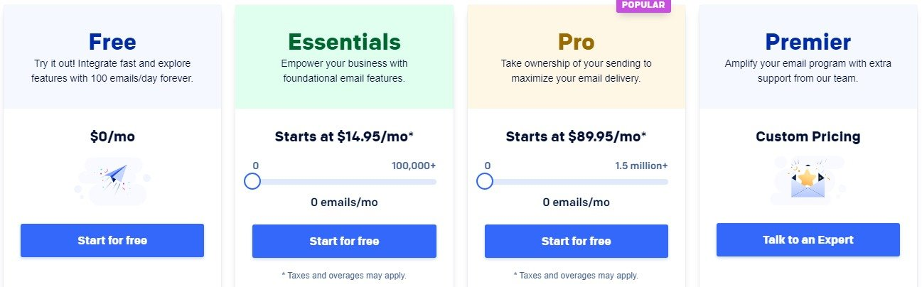 sendgrid plans and pricing