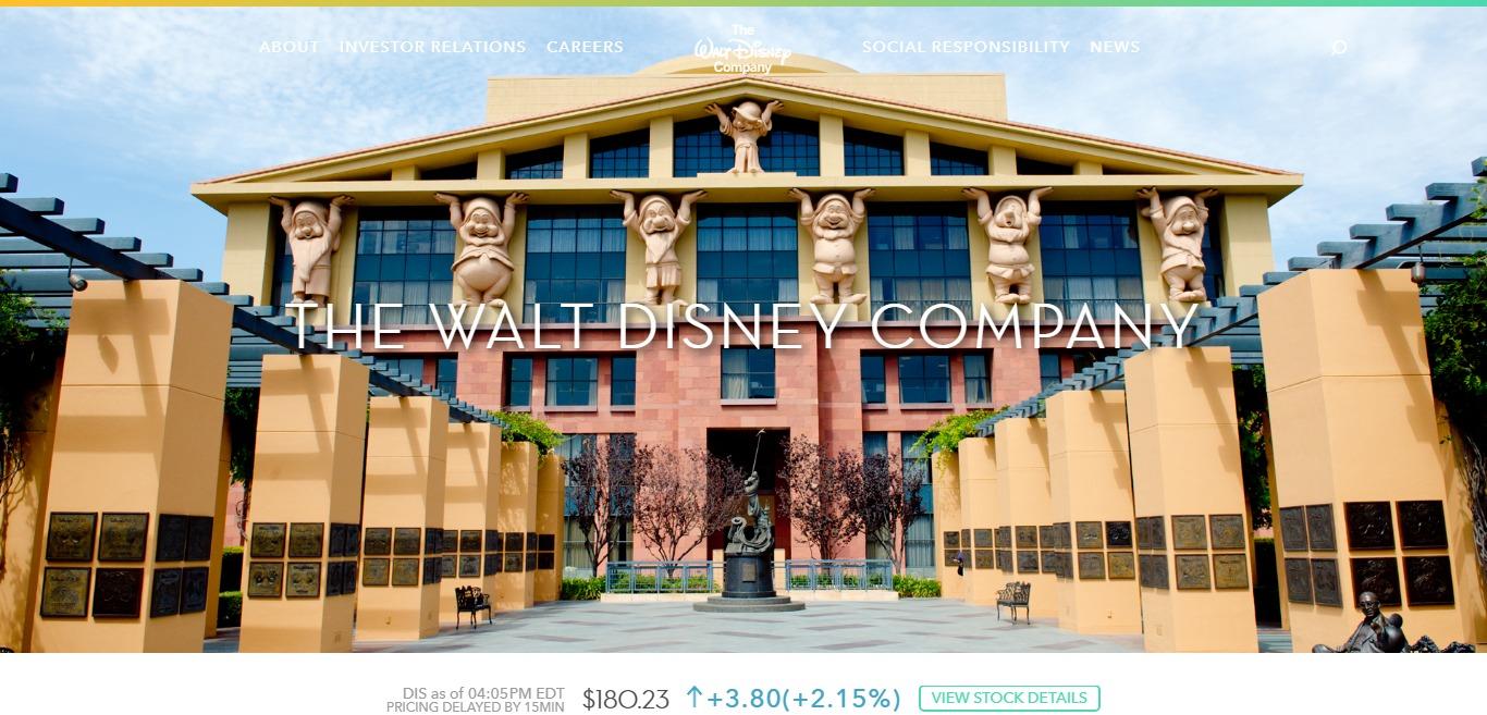 walt disney company on wordpress