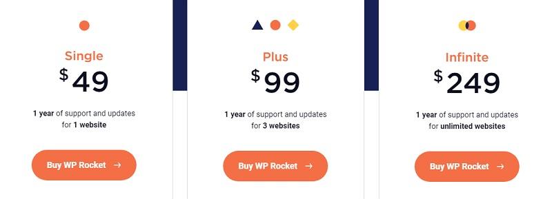 wp rocket cache plugin