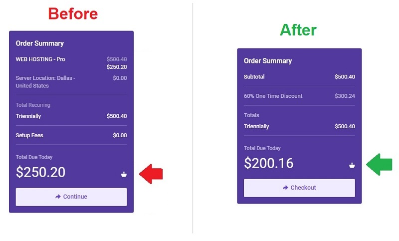 chemicloud price before and after coupon