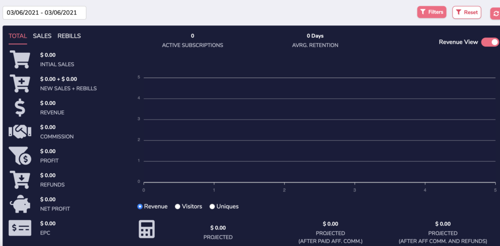 groovesell dashboard