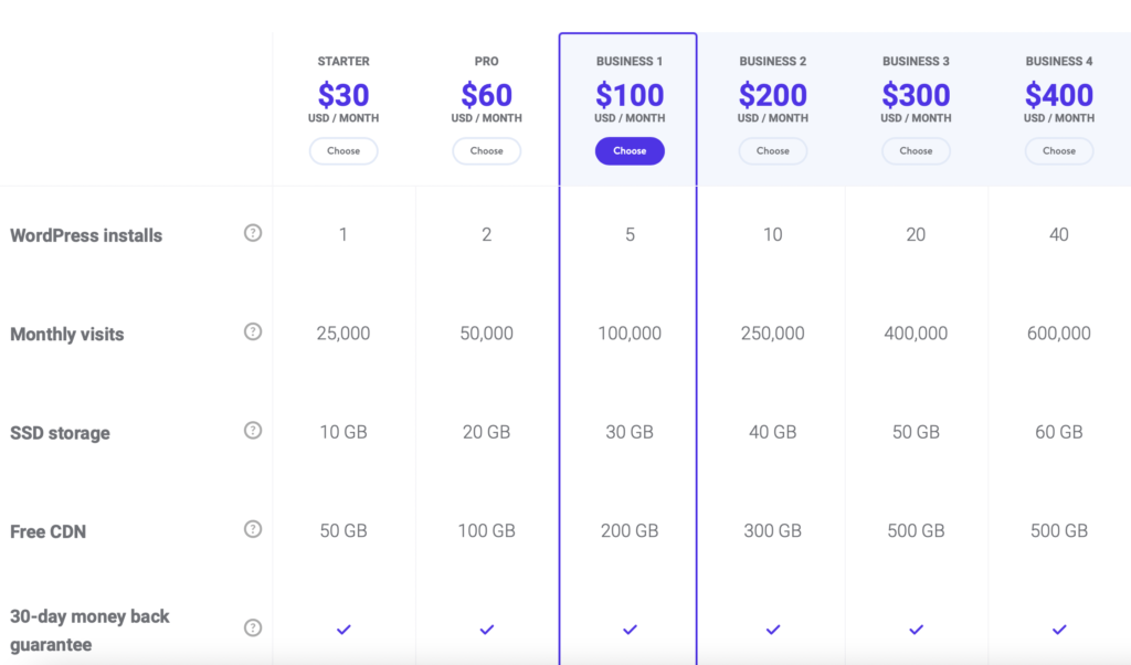 Kinsta pricing and plan details