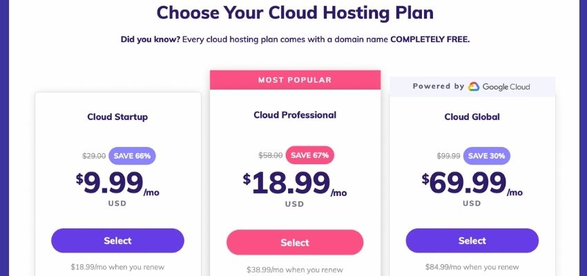 hostinger cloud plans for small business