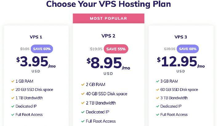 hostinger cheap vps rates