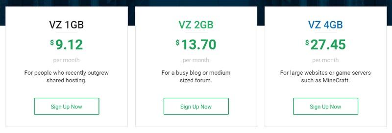 stablehost vps hosting plans