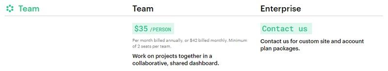 webflow team plans