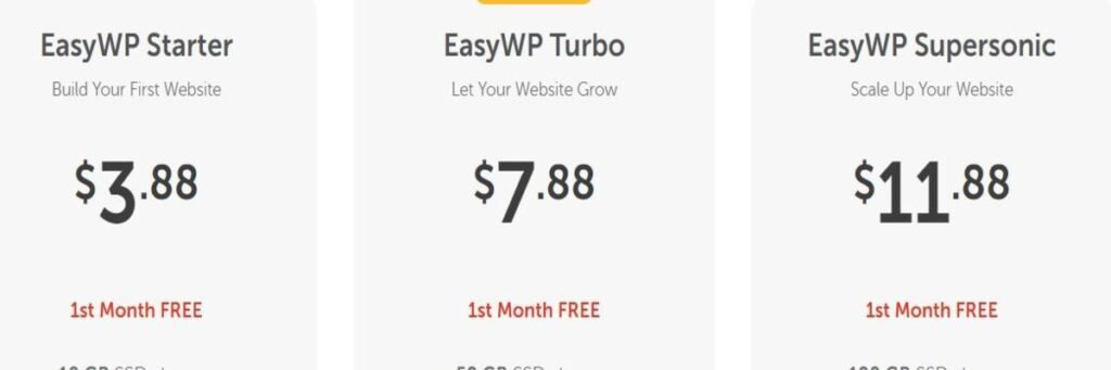NameCheap WordPress hosting plans