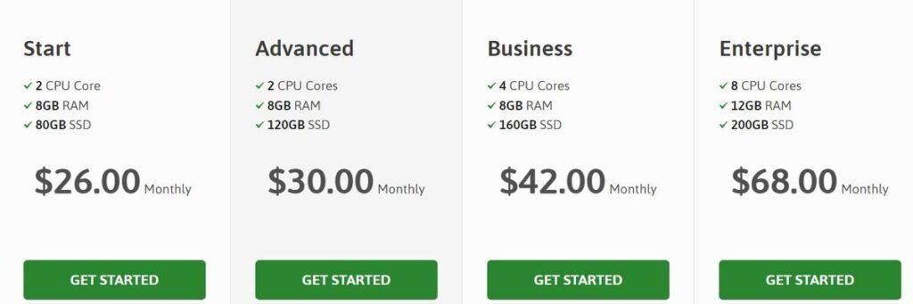 Scalahost self-managed cloud VPS hosting plan