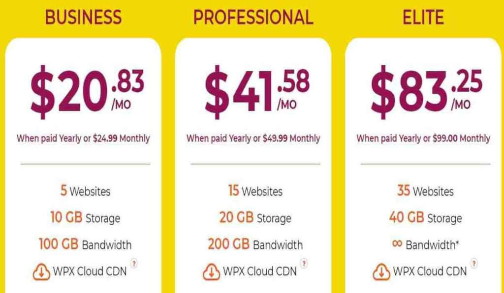 WPX managed WordPress hosting plan