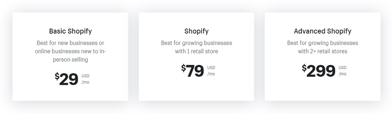shopify price and plans