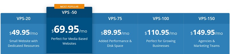 Canadian vps servers by Hostupon