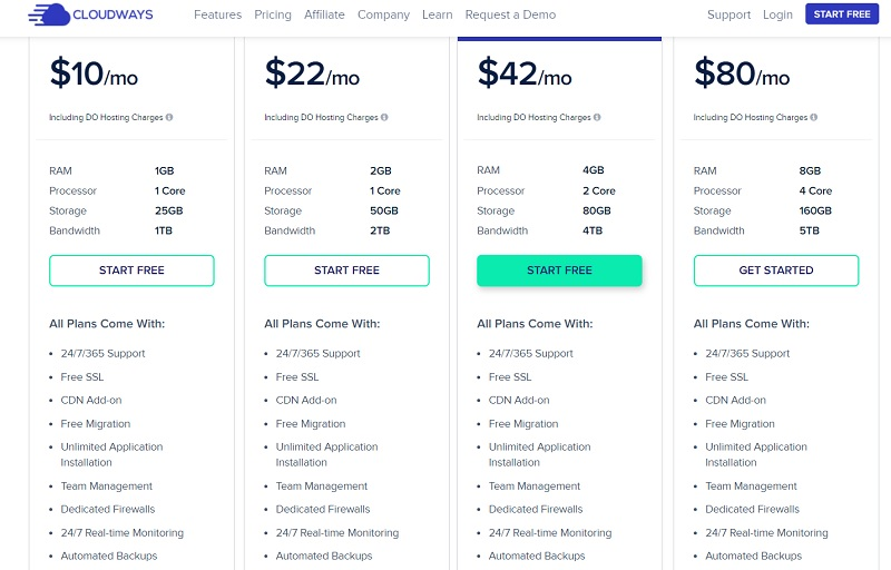 cloudways pricing best hosting in usa