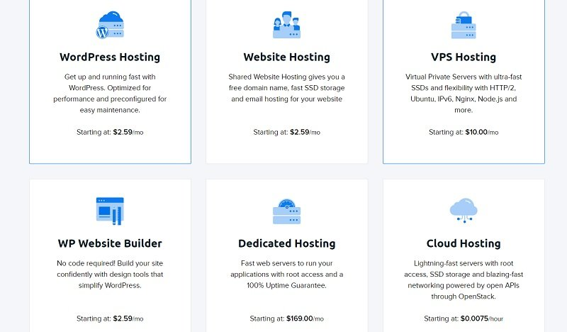 Dreamhost Hosting pricing