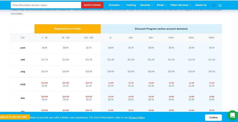 Namesilo Domain Pricing