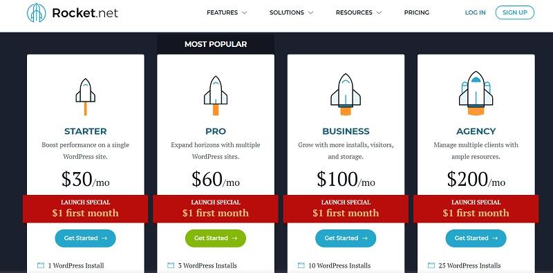 Rocket.net Hosting in USA Pricing