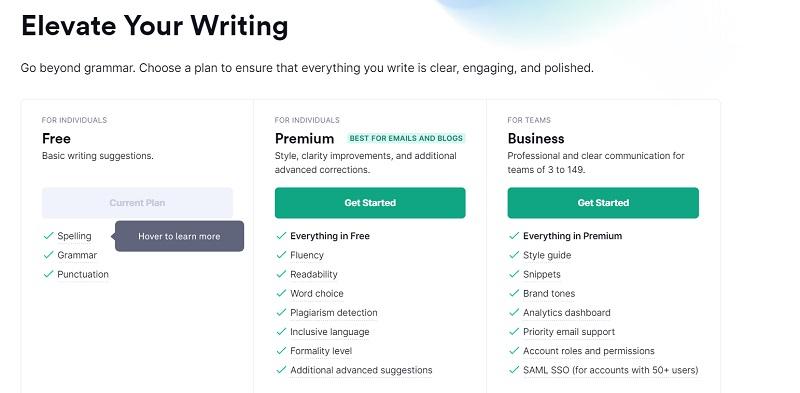 Grammarly Plans
