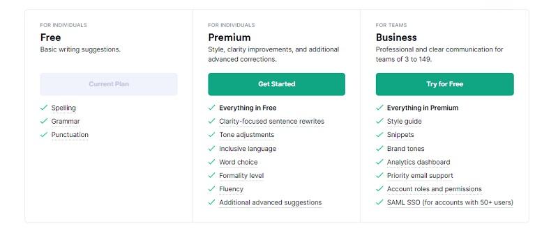free premium business plan of grammarly