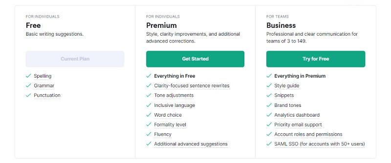 free vs premium vs business billing